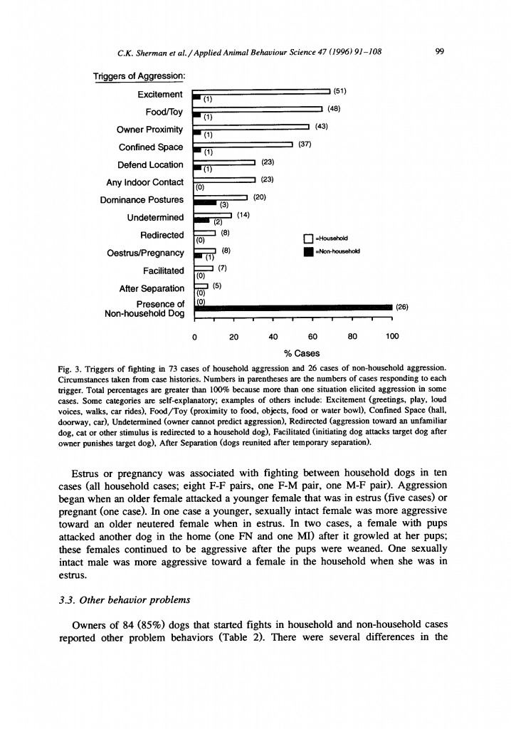 gender-aggression-study1996_Page_09